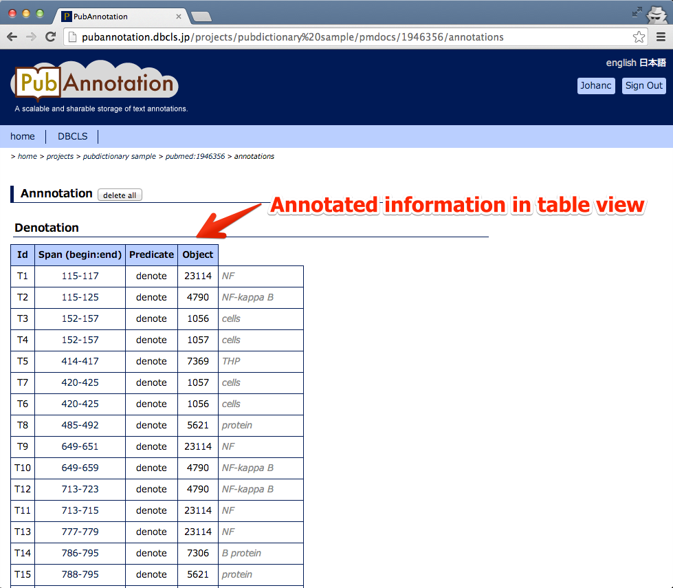 09 - Table format view of the annotated entity mentions.